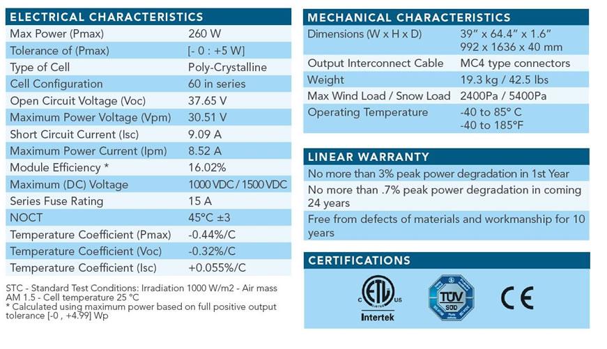 HES 260 Solar Panel Specs