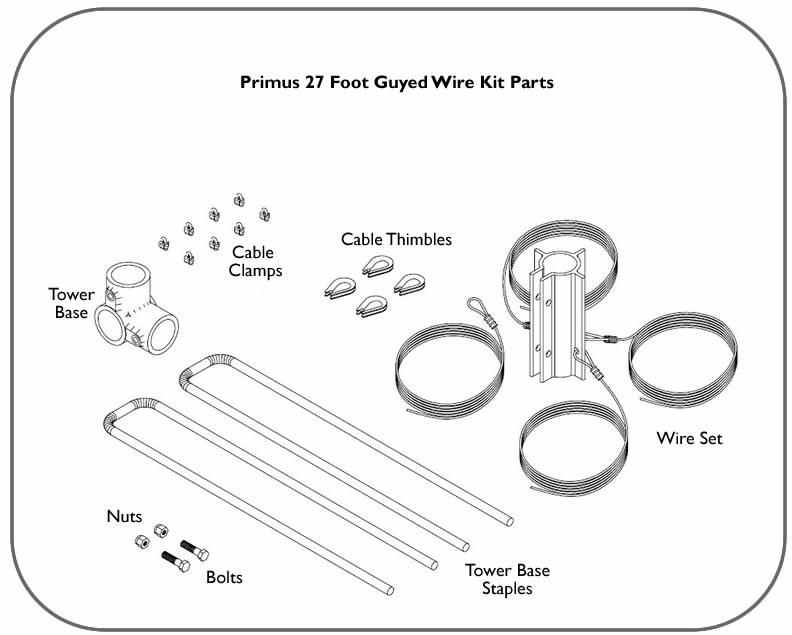 Primus 27 Parts